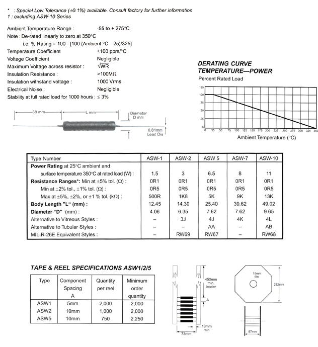 ASW datasheet
