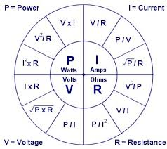 ohms law graphic