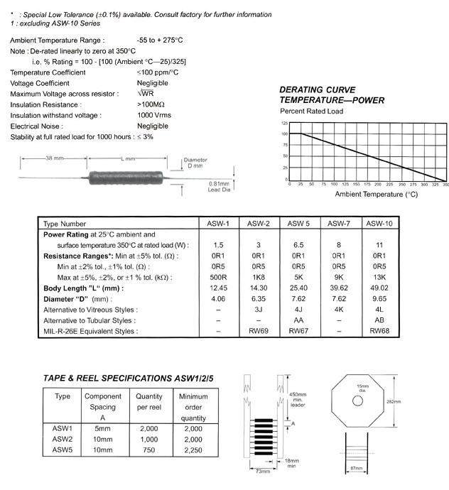 asw power resistor datasheet